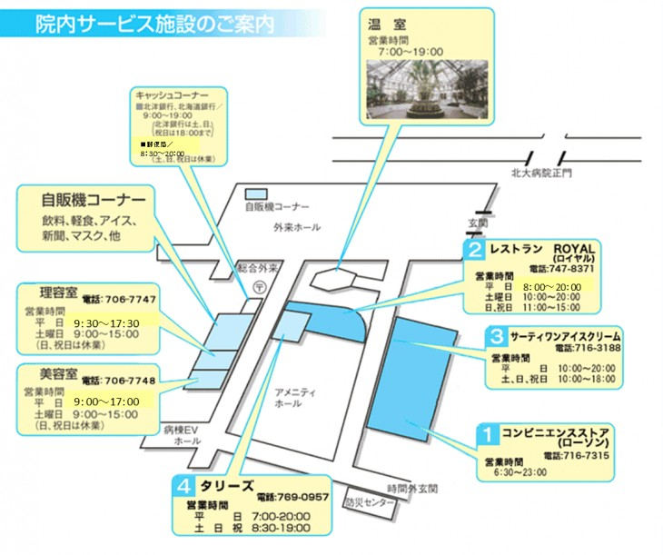 Map of service facilities in the hospital